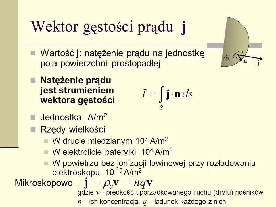 Wektor g ę sto ś ci pr ą du j ds j n Mikroskopowo j = e v = nqv gdzie v - prędkość uporządkowanego ruchu (dryfu) nośników, n – ich koncentracja, q – ł