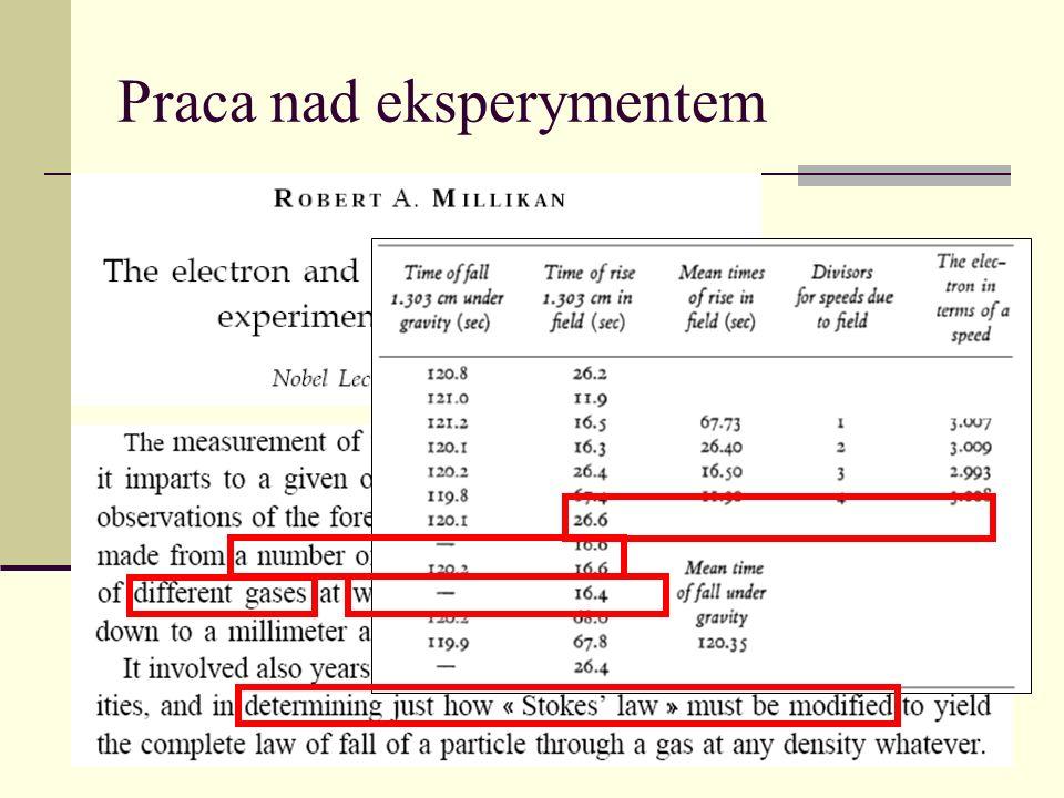Do ś wiadczenie Millikana: rachunek Rozwiązując powyższe równania na W, r i q otrzymujemy Rzędy wielkości: r = 1 m, v = 0.1 mm/s, U = 5 kV, d = 1 cm W