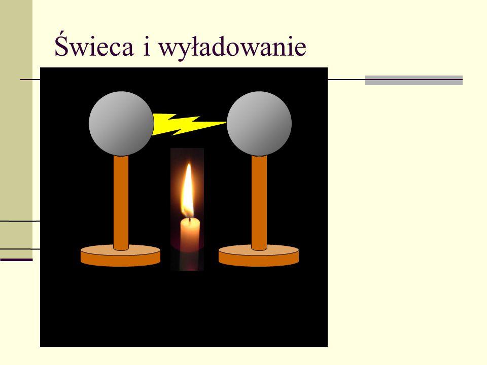 kV Wyładowanie elektryczne d