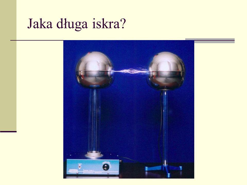 Wyładowanie elektryczne U w = f(d) wskazuje na zależność od natężenia pola elektrycznego W suchym powietrzu w przybliżeniu = 4 kV/mm Interpretacja: Ro
