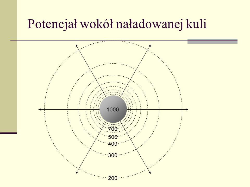 Sonda płomieniowa Natężenie pola prostopadłe do powierzchni ekwipotencjalnych Pomiar rozkładu potencjału elektrostatycznego