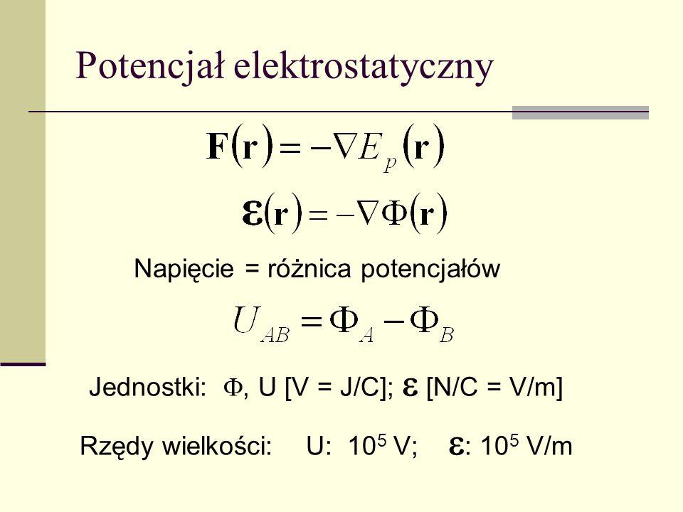 Z poprzedniego wykładu Pole elektryczne, jego natężenie [N/C] Badania: ustawianie nanodrutów w polu elektrycznym Rozkład multipolowy (siła i moment si