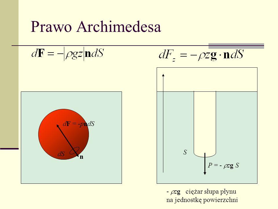 Prawo Archimedesa (-287 – -212) Na ciało zanurzone działa siła wyporu równa ci ęż arowi wypartego płynu