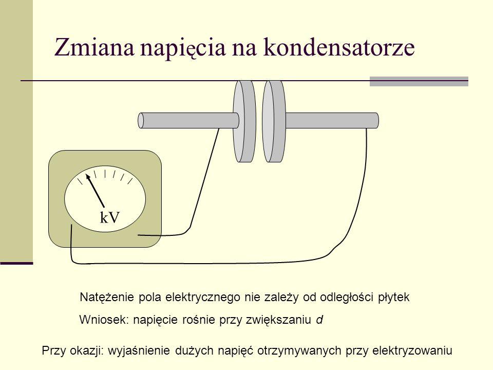 Twierdzenie Gaussa (matematyczne) po brzegu po wnętrzu Archimedes: Gauss: Dywergencja: gęstość objętościowa strumienia (gęstość źródeł)