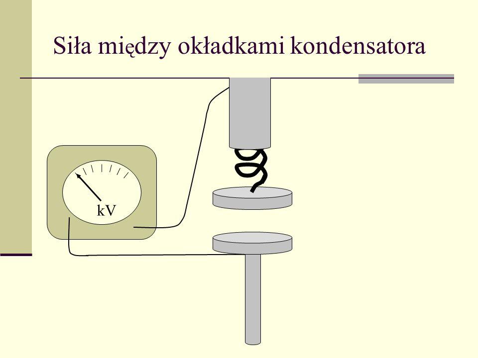 kV Siła mi ę dzy okładkami kondensatora