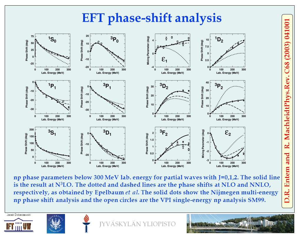 Jacek Dobaczewski EFT phase-shift analysis np phase parameters below 300 MeV lab. energy for partial waves with J=0,1,2. The solid line is the result