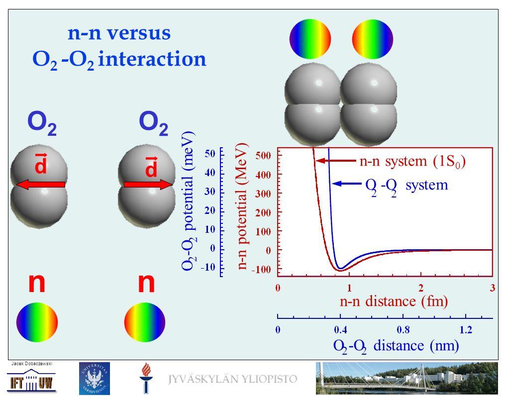 Jacek Dobaczewski d d n-n distance (fm) n-n potential (MeV) O -O potential (meV) 2 2 O -O distance (nm) 2 2 O -O system 2 2 n-n system (1S 0 ) O2O2 O2O2 n n n-n versus O 2 -O 2 interaction