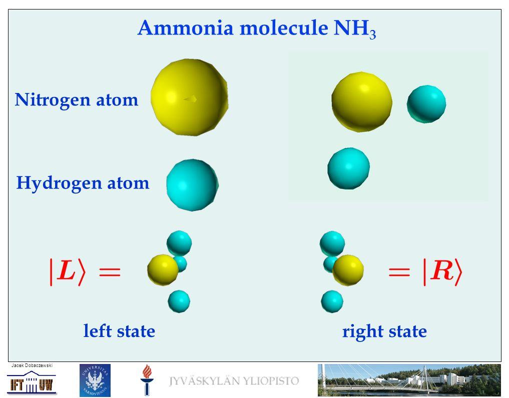 Jacek Dobaczewski Nitrogen atom Hydrogen atom Ammonia molecule NH 3 left state right state