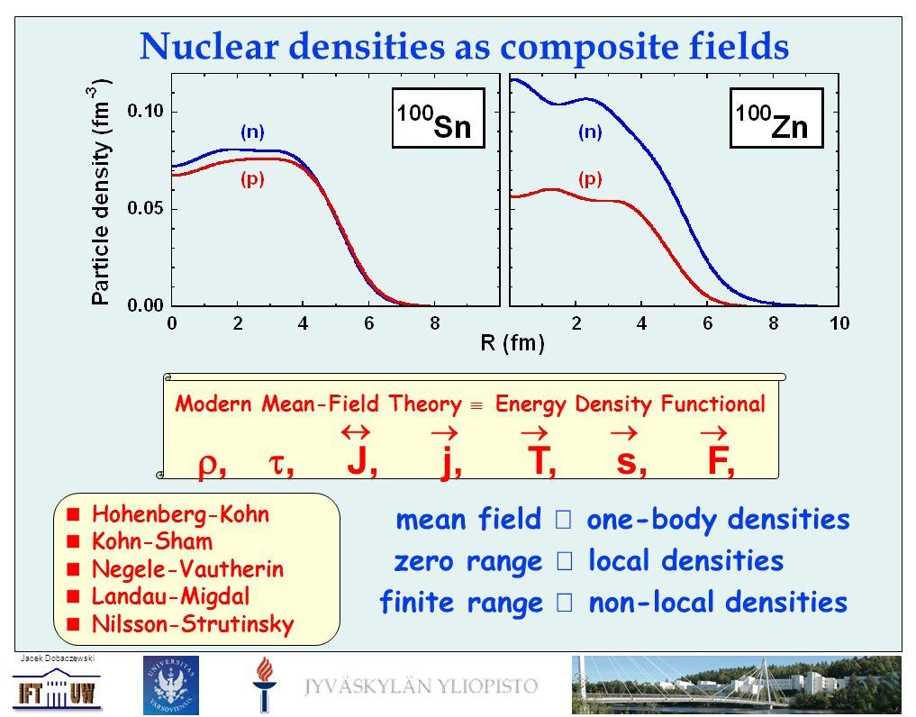 Jacek Dobaczewski mean field one-body densities zero range local densities finite range non-local densities Hohenberg-Kohn Kohn-Sham Negele-Vautherin Landau-Migdal Nilsson-Strutinsky Modern Mean-Field Theory Energy Density Functional j,, J, T, s, F, Nuclear densities as composite fields