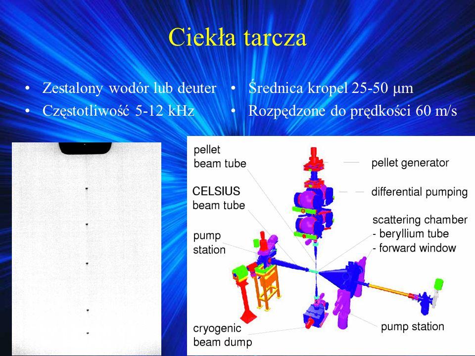 Poprawki do analizy przypadków Zwiększenie dokładności uzyskiwania czasu t 0 poprzez uwzględnienie: - czasu przelotu cząstki z miejsca interakcji do detektora, kształtu jej toru i rodzaju cząstki - opóźnienia związanego z scyntylacją w detektorze plastikowym i przebiegiem impulsów w fotopowielaczach i światłowodach, w zależności od miejsca uderzenia w detektor Dokładności wyznaczenia pędu w komorze (9%- 13% w zależności od pędu cząstki i jej kąta) poprawiła się po uwzględnieniu poprawek