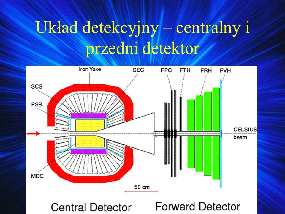 Układ detekcyjny – centralny i przedni detektor