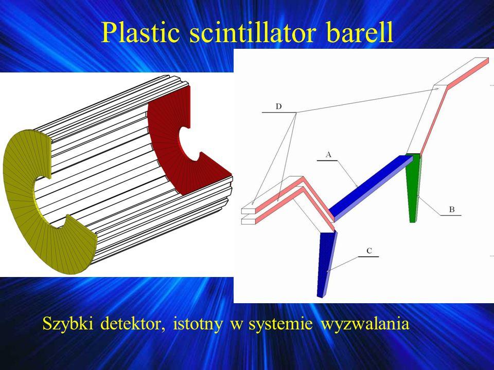 Plastic scintillator barell Szybki detektor, istotny w systemie wyzwalania