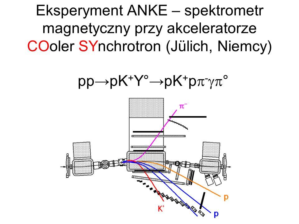 Eksperyment ANKE – spektrometr magnetyczny przy akceleratorze COoler SYnchrotron (Jülich, Niemcy) pppK + Y°pK + p - °