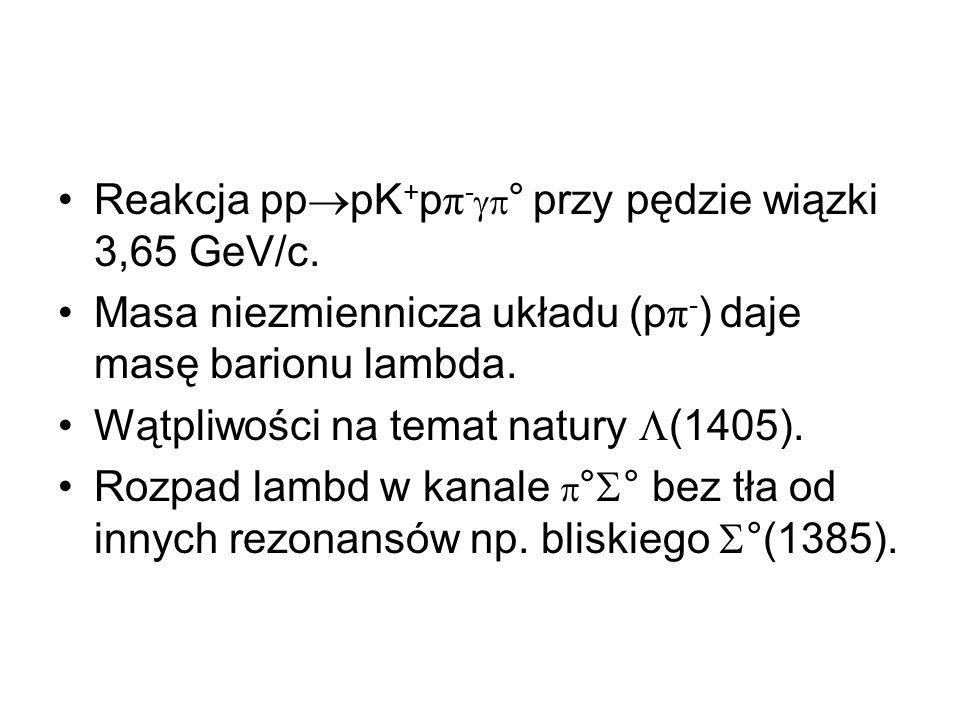 Reakcja pp pK + p π - ° przy pędzie wiązki 3,65 GeV/c. Masa niezmiennicza układu (p π - ) daje masę barionu lambda. Wątpliwości na temat natury (1405)
