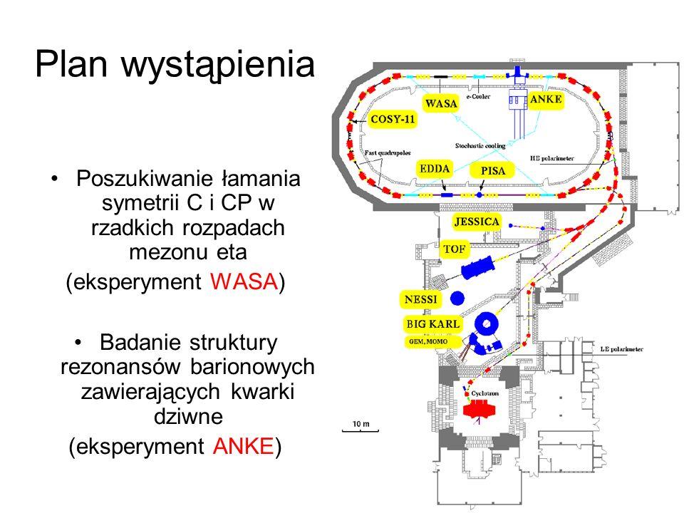 Plan wystąpienia Poszukiwanie łamania symetrii C i CP w rzadkich rozpadach mezonu eta (eksperyment WASA) Badanie struktury rezonansów barionowych zawi