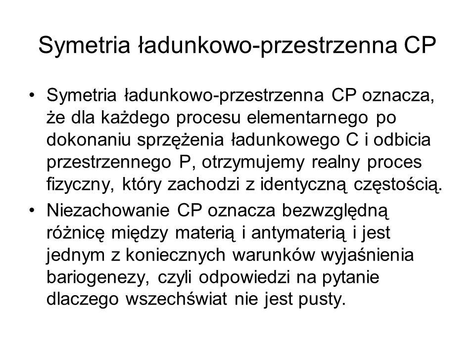 Symetria ładunkowo-przestrzenna CP Symetria ładunkowo-przestrzenna CP oznacza, że dla każdego procesu elementarnego po dokonaniu sprzężenia ładunkoweg