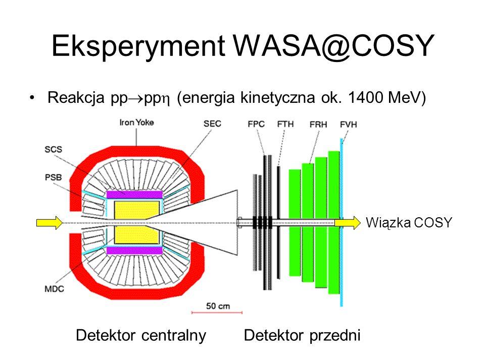 Eksperyment WASA@COSY Reakcja pp pp (energia kinetyczna ok. 1400 MeV) Wiązka COSY Detektor centralnyDetektor przedni