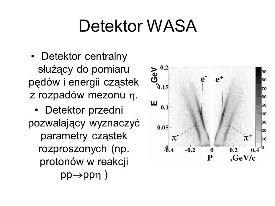 Detektor WASA Detektor centralny służący do pomiaru pędów i energii cząstek z rozpadów mezonu. Detektor przedni pozwalający wyznaczyć parametry cząste