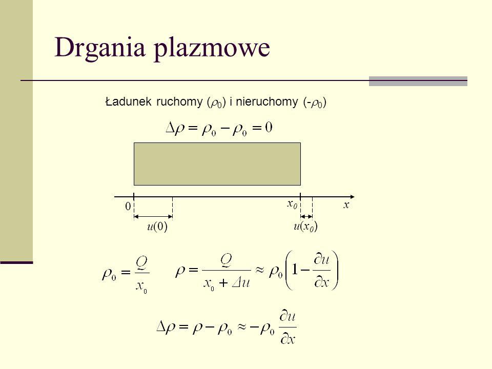 Drgania plazmowe x x0x0 0 u(x0)u(x0) u(0 ) Ładunek ruchomy ( 0 ) i nieruchomy (- 0 )