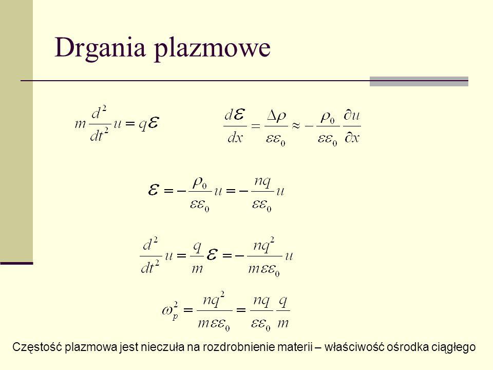 Drgania plazmowe Częstość plazmowa jest nieczuła na rozdrobnienie materii – właściwość ośrodka ciągłego