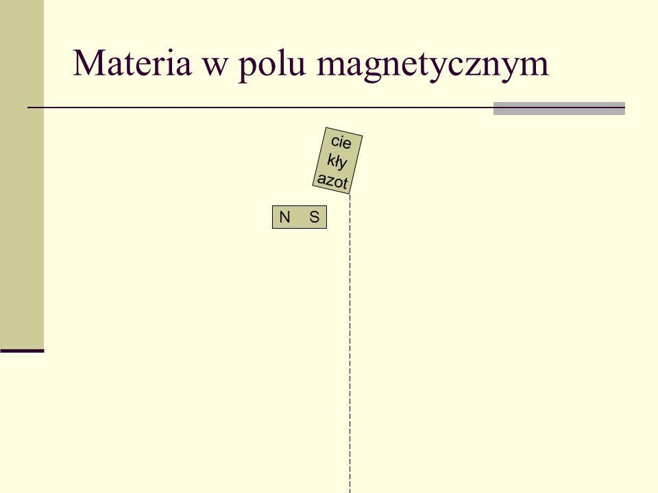 Materia w polu magnetycznym N S cie kły azot