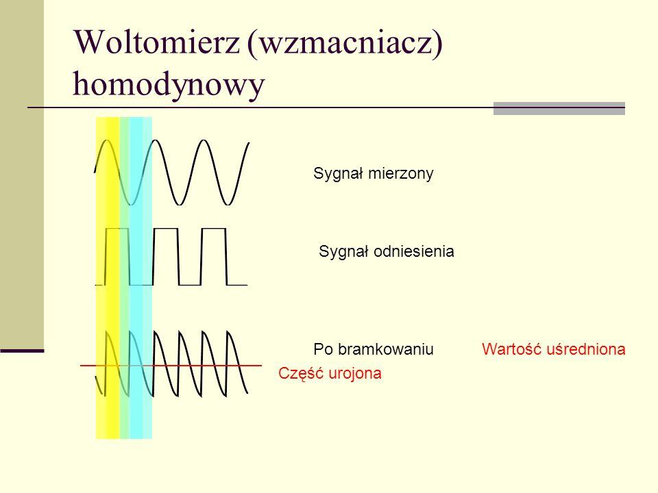 Woltomierz (wzmacniacz) homodynowy Sygnał mierzony Sygnał odniesienia Po bramkowaniu Wartość uśredniona Część urojona