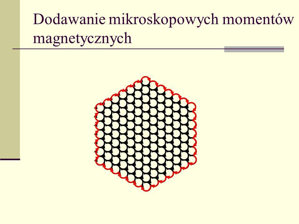 Dodawanie mikroskopowych momentów magnetycznych