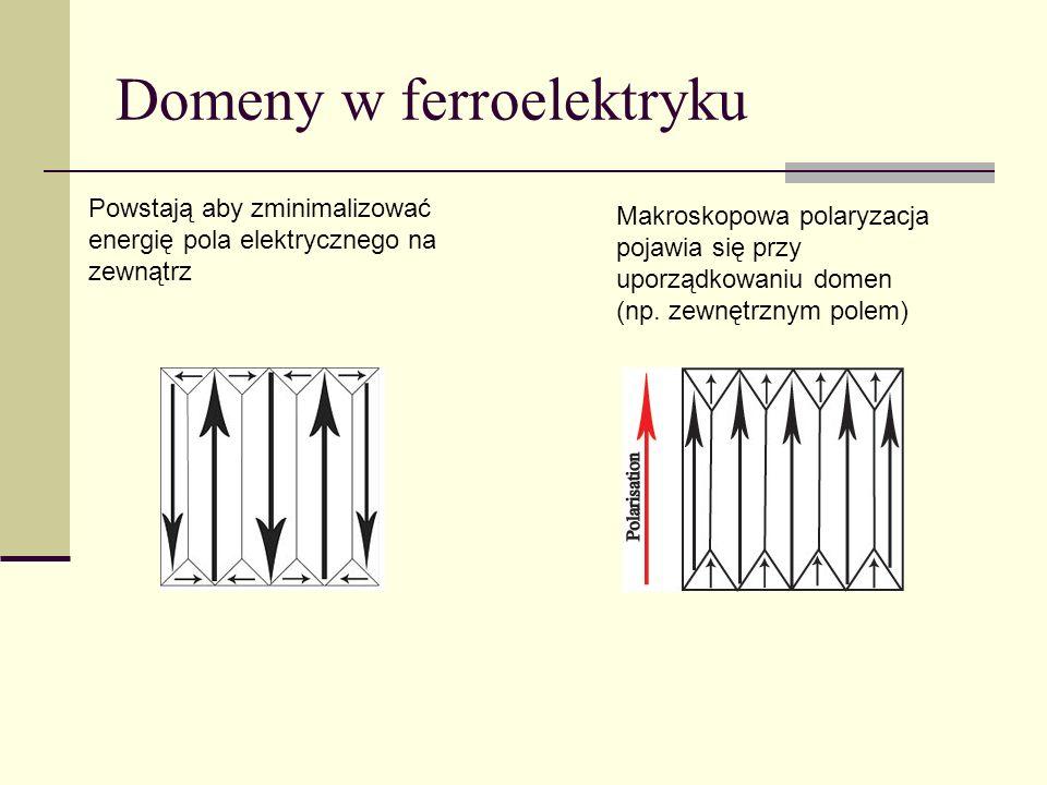 Domeny w ferroelektryku Powstają aby zminimalizować energię pola elektrycznego na zewnątrz Makroskopowa polaryzacja pojawia się przy uporządkowaniu domen (np.