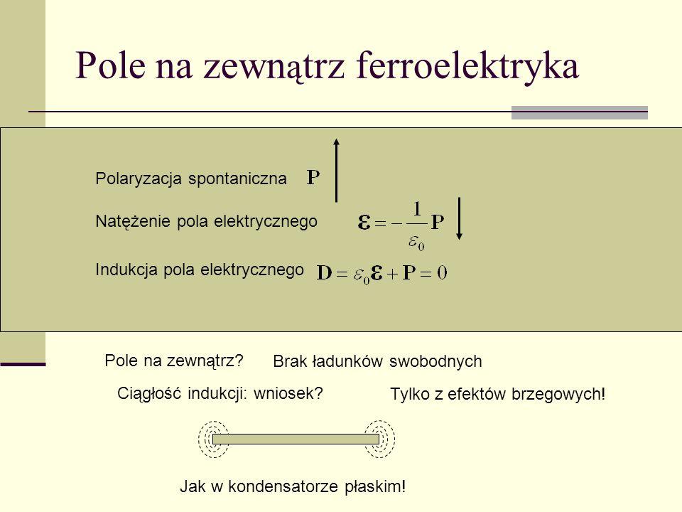 Pole na zewn ą trz ferroelektryka Natężenie pola elektrycznego Indukcja pola elektrycznego Pole na zewnątrz.