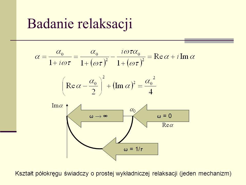 Badanie relaksacji Im Re 0 Kształt półokręgu świadczy o prostej wykładniczej relaksacji (jeden mechanizm) = 0 = 1/
