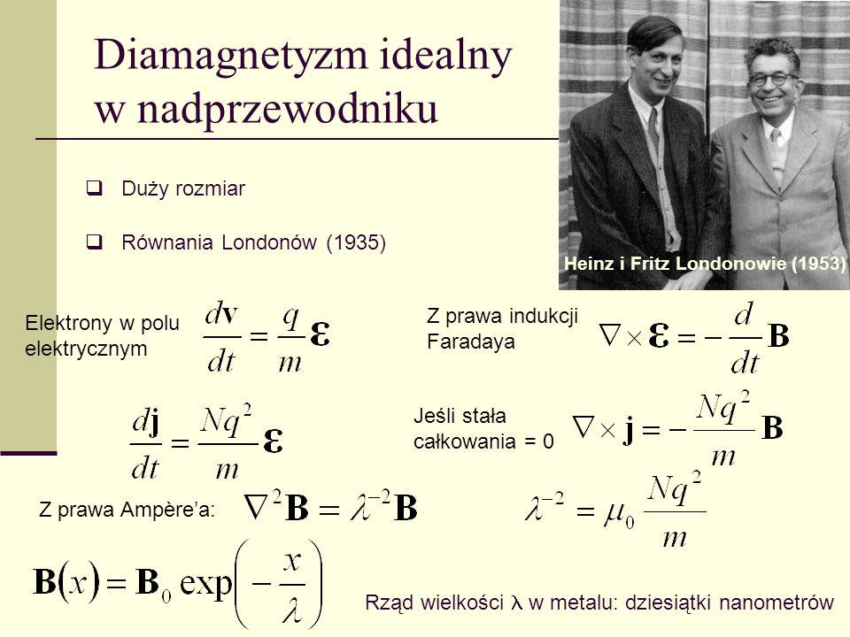 Diamagnetyzm idealny w nadprzewodniku Duży rozmiar Rząd wielkości w metalu: dziesiątki nanometrów Równania Londonów (1935) Elektrony w polu elektryczn
