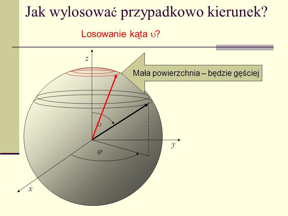 Jak wylosowa ć przypadkowo kierunek? x y z Mała powierzchnia – będzie gęściej Losowanie kąta ?