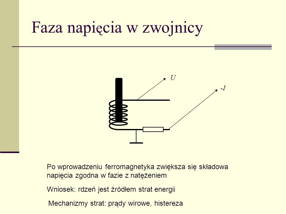 Faza napi ę cia w zwojnicy Po wprowadzeniu ferromagnetyka zwiększa się składowa napięcia zgodna w fazie z natężeniem Wniosek: rdzeń jest źródłem strat
