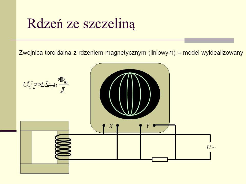 Rdze ń zamkni ę ty: szczelina L1L1 Prawo Ampèrea Jedno B z warunku ciągłości L bardzo maleje ze względu na czynnik L2L2 Ze zmiany L można obliczyć