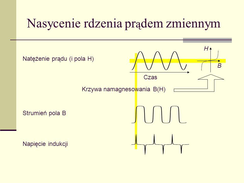 Nasycenie rdzenia pr ą dem zmiennym Natężenie prądu (i pola H) Krzywa namagnesowania B(H) Strumień pola B Napięcie indukcji H B Czas