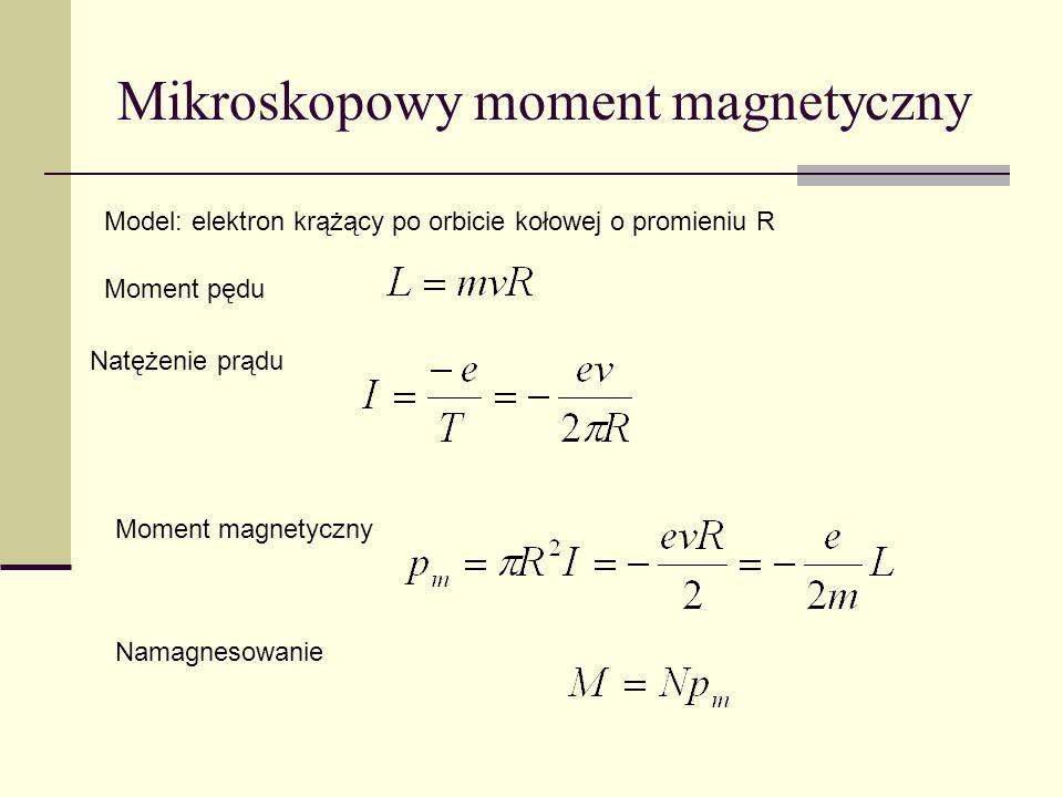Mikroskopowy moment magnetyczny Model: elektron krążący po orbicie kołowej o promieniu R Moment pędu Natężenie prądu Moment magnetyczny Namagnesowanie