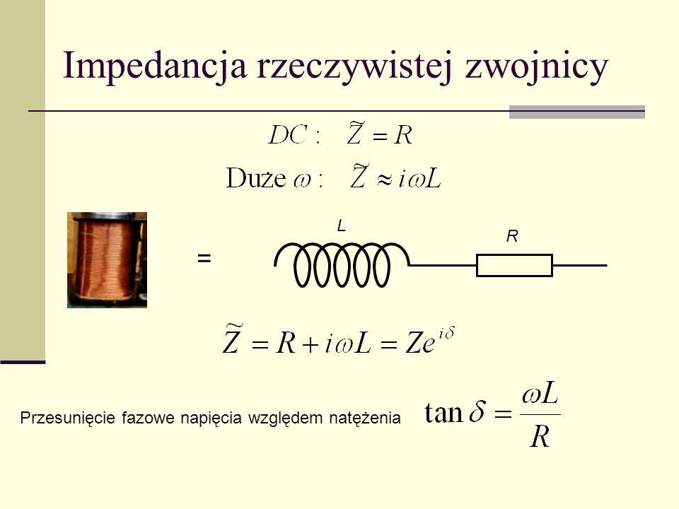 Impedancja rzeczywistej zwojnicy = R L Przesunięcie fazowe napięcia względem natężenia