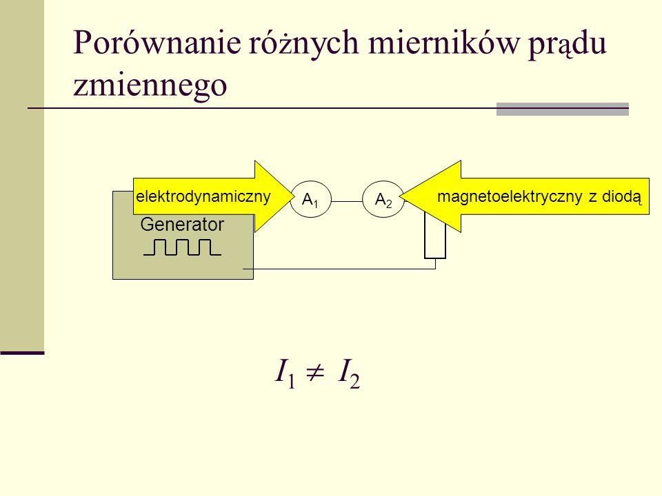 Porównanie ró ż nych mierników pr ą du zmiennego Generator A1A1 A2A2 I 1 I 2 elektrodynamicznymagnetoelektryczny z diodą