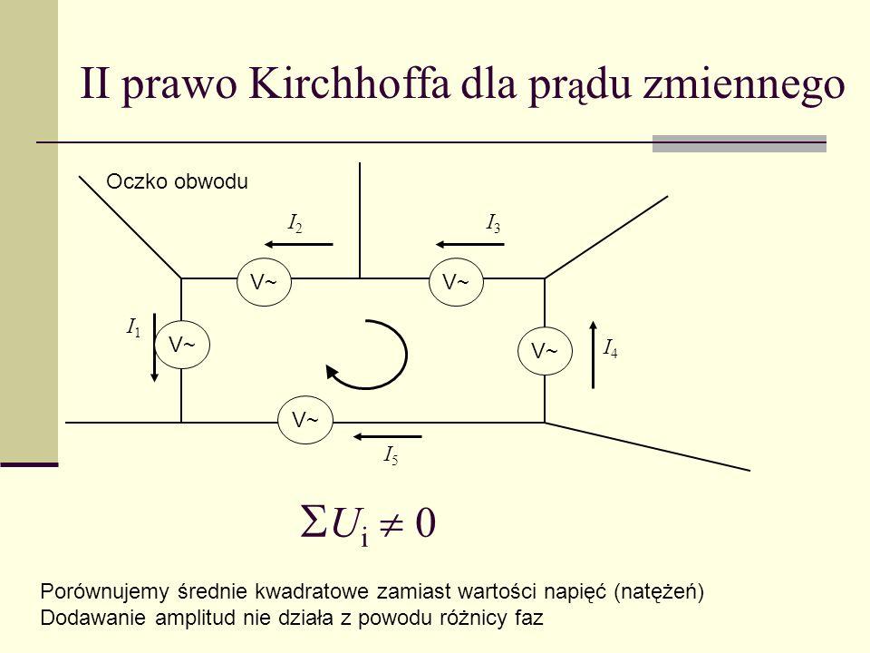 II prawo Kirchhoffa dla pr ą du zmiennego Oczko obwodu I1I1 I4I4 I3I3 I2I2 I5I5 V~ U i 0 Porównujemy średnie kwadratowe zamiast wartości napięć (natęż