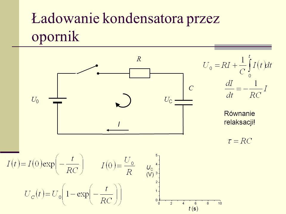 Ładowanie kondensatora przez opornik U0U0 R C UCUC U C (V) t (s) I Równanie relaksacji!