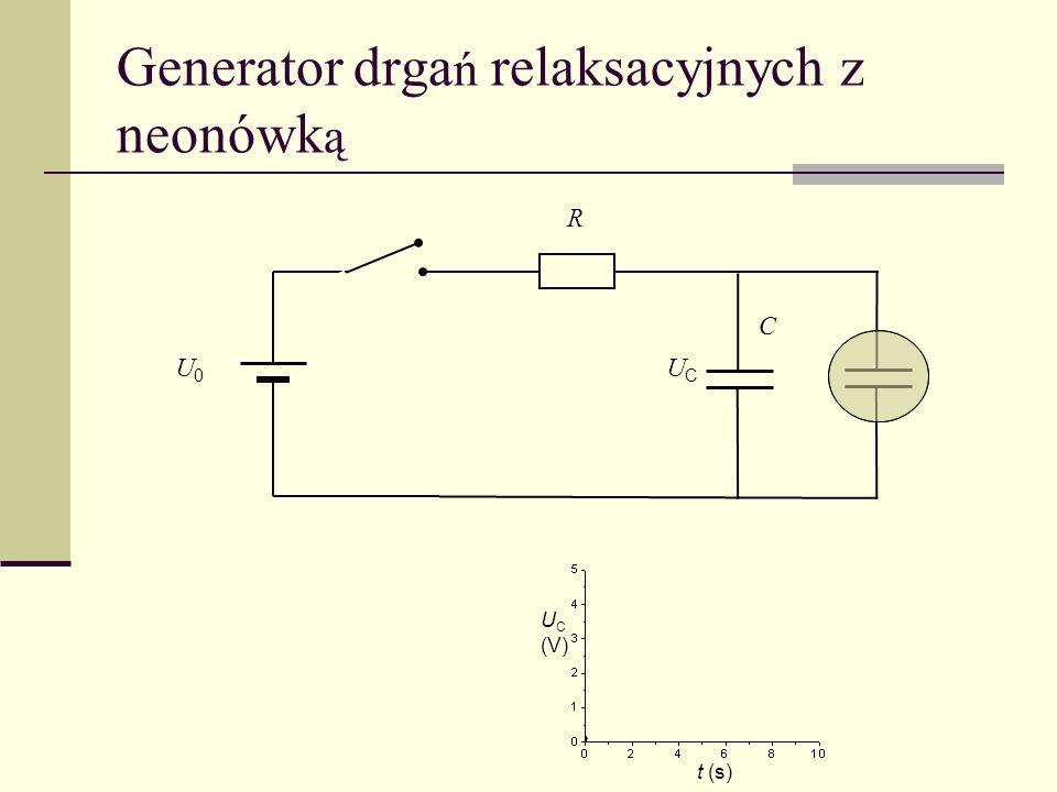 Generator drga ń relaksacyjnych z neonówk ą U0U0 R C UCUC U C (V) t (s)
