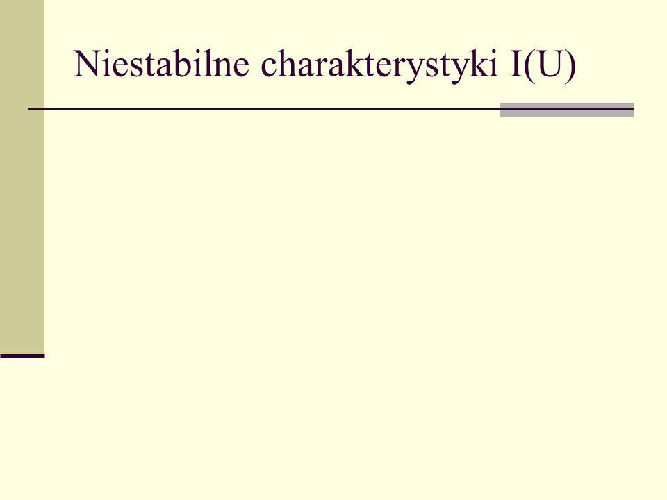 Niestabilne charakterystyki I(U)