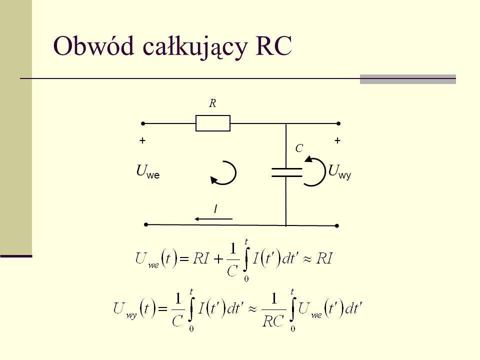 Obwód całkuj ą cy RC U we R C U wy I ++