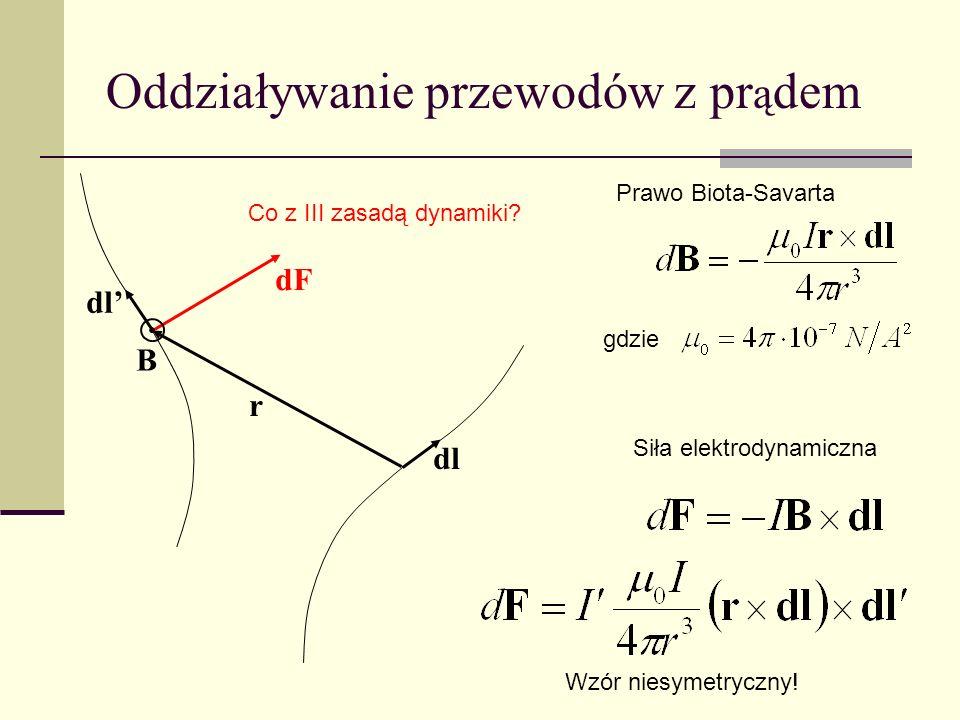 Oddziaływanie przewodów z pr ą dem dl r B dF Wzór niesymetryczny! Co z III zasadą dynamiki? Prawo Biota-Savarta Siła elektrodynamiczna gdzie
