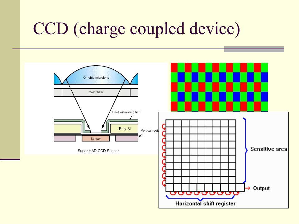 Praca i moc pr ą du elektrycznego Jak temperatura wody zależy od czasu?