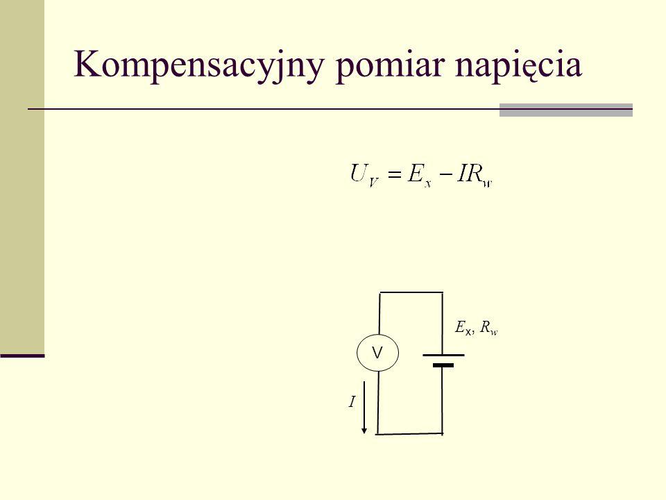 Kompensacyjny pomiar napi ę cia E x, R w V I