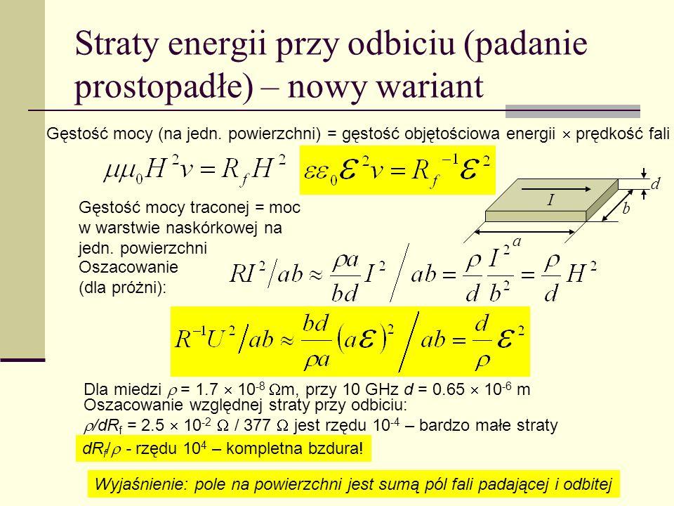 Straty energii przy odbiciu (padanie prostopadłe) – nowy wariant Gęstość mocy (na jedn. powierzchni) = gęstość objętościowa energii prędkość fali Gęst