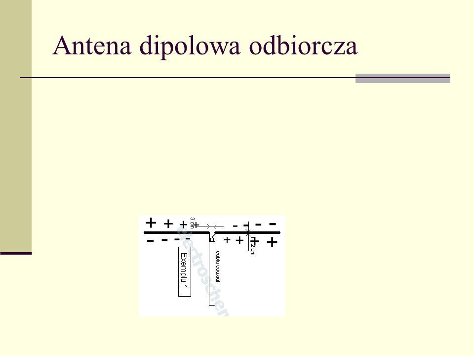 Antena dipolowa odbiorcza + + + + - - - -