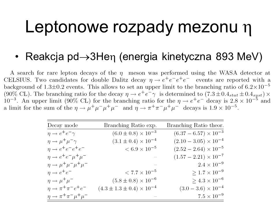 Leptonowe rozpady mezonu η Reakcja pd 3He (energia kinetyczna 893 MeV)