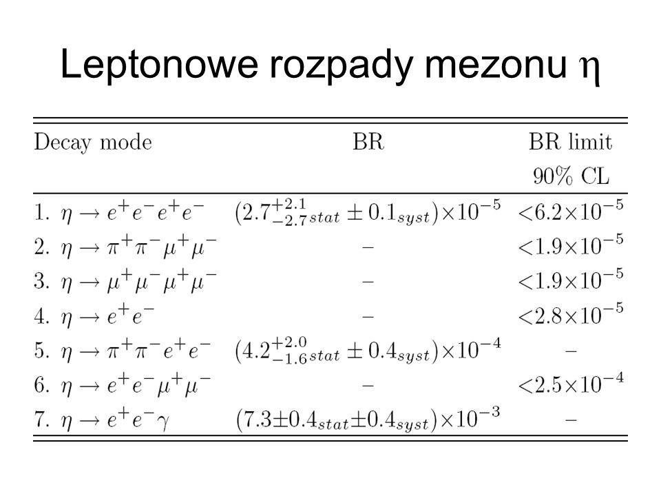 Kolaboracja COSY-11: P.Kleja, P. Moskal, A.
